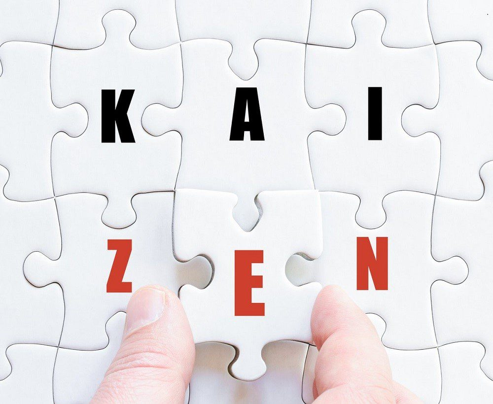 Phương pháp kaizen là gì